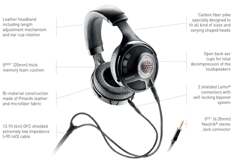 Focal Utopia  U2013 Ears Unlimited